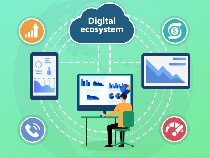 How cloud-based applications have improved the digital ecosystem